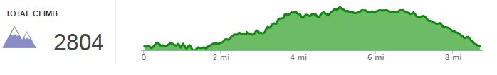 Bald Mountain Elevation Runkeeper